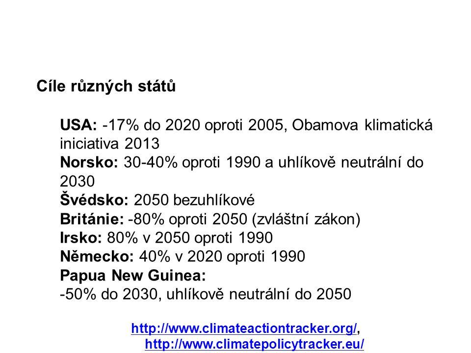 Cíle různých států USA: -17% do 2020 oproti 2005, Obamova klimatická iniciativa 2013 Norsko: 30-40% oproti 1990 a uhlíkově neutrální do 2030 Švédsko: 2050 bezuhlíkové Británie: -80% oproti 2050 (zvláštní zákon) Irsko: 80% v 2050 oproti 1990 Německo: 40% v 2020 oproti 1990 Papua New Guinea: -50% do 2030, uhlíkově neutrální do 2050 http://www.climateactiontracker.org/http://www.climateactiontracker.org/, http://www.climatepolicytracker.eu/ http://www.climatepolicytracker.eu/