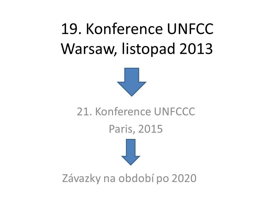 19. Konference UNFCC Warsaw, listopad 2013 21.