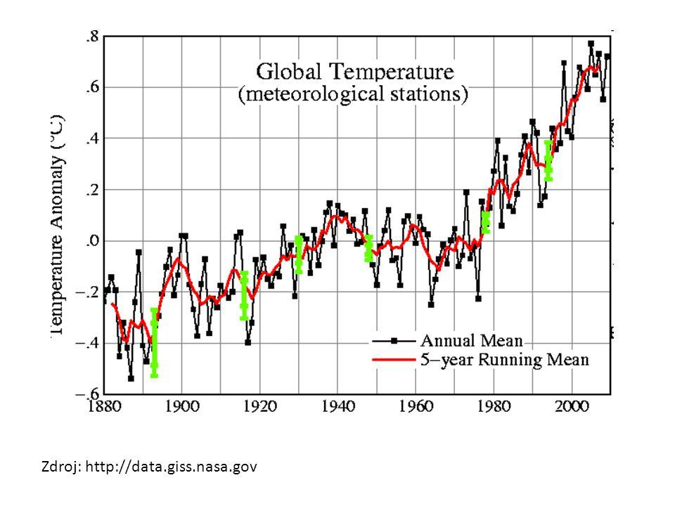 Jak fungují mezinárodní klimatická jednání OSN I.