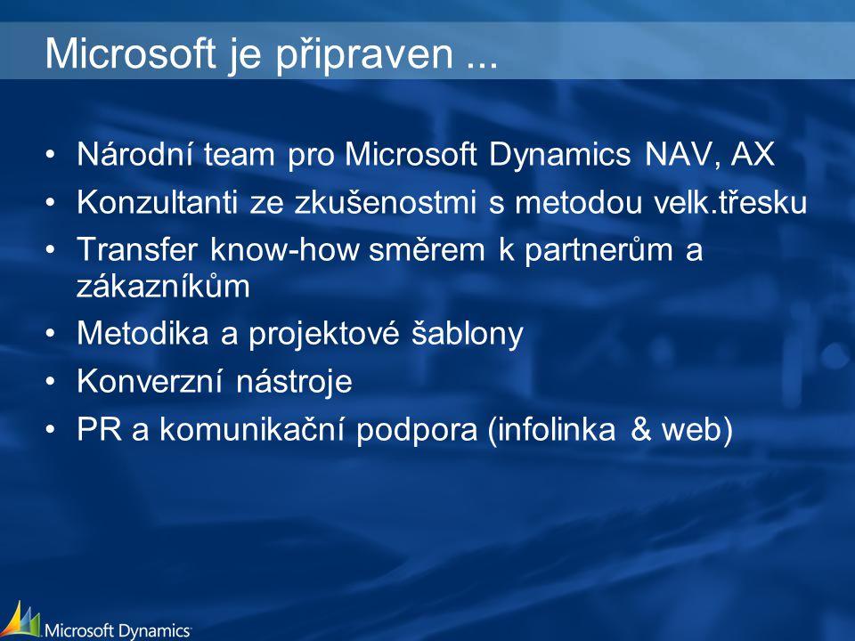 Microsoft je připraven...