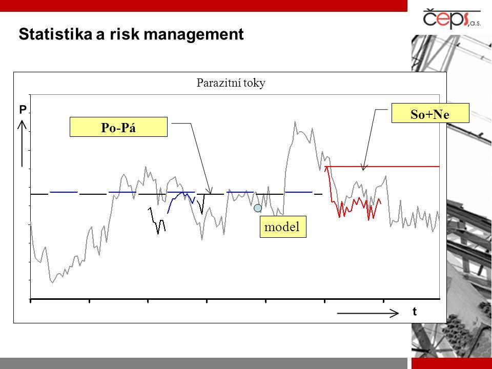 Statistika a risk management So+Ne Po-Pá Parazitní toky model