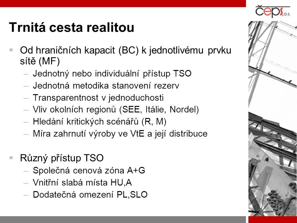 Trnitá cesta realitou  Od hraničních kapacit (BC) k jednotlivému prvku sítě (MF) –Jednotný nebo individuální přístup TSO –Jednotná metodika stanovení