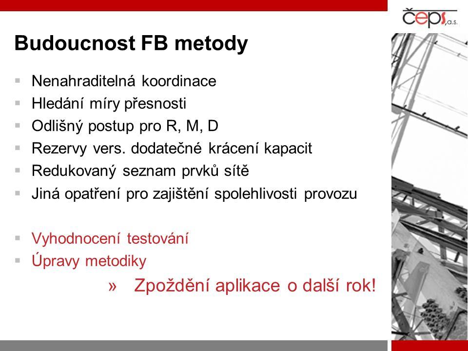 Budoucnost FB metody  Nenahraditelná koordinace  Hledání míry přesnosti  Odlišný postup pro R, M, D  Rezervy vers. dodatečné krácení kapacit  Red