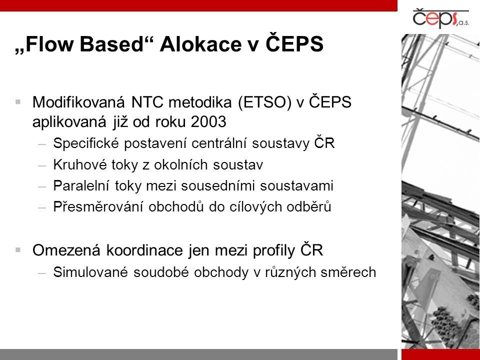 """""""Flow Based"""" Alokace v ČEPS  Modifikovaná NTC metodika (ETSO) v ČEPS aplikovaná již od roku 2003 –Specifické postavení centrální soustavy ČR –Kruhové"""