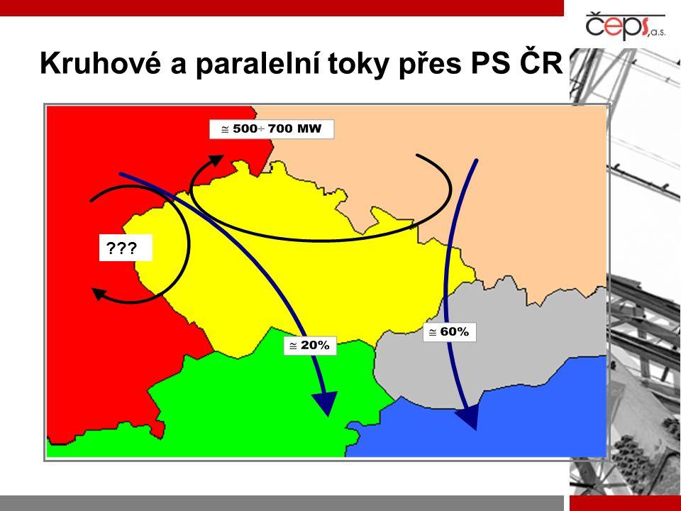 Kruhové a paralelní toky přes PS ČR ???