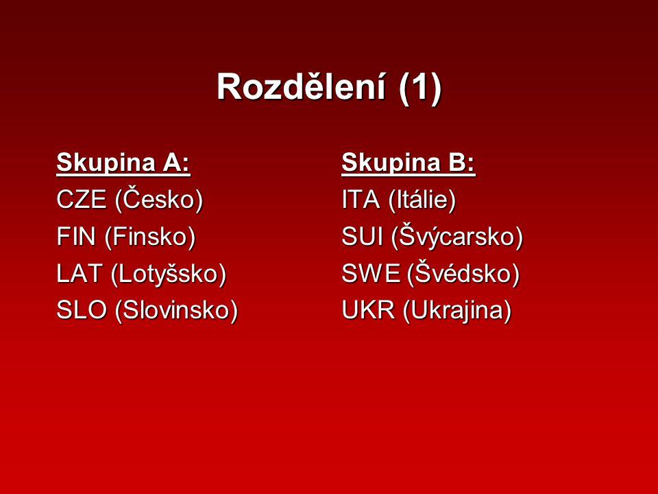 Rozdělení (1) Skupina A: CZE (Česko) FIN (Finsko) LAT (Lotyšsko) SLO (Slovinsko) Skupina B: ITA (Itálie) SUI (Švýcarsko) SWE (Švédsko) UKR (Ukrajina)
