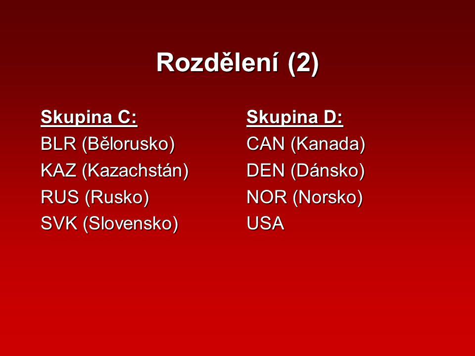Rozdělení (2) Skupina C: BLR (Bělorusko) KAZ (Kazachstán) RUS (Rusko) SVK (Slovensko) Skupina D: CAN (Kanada) DEN (Dánsko) NOR (Norsko) USA