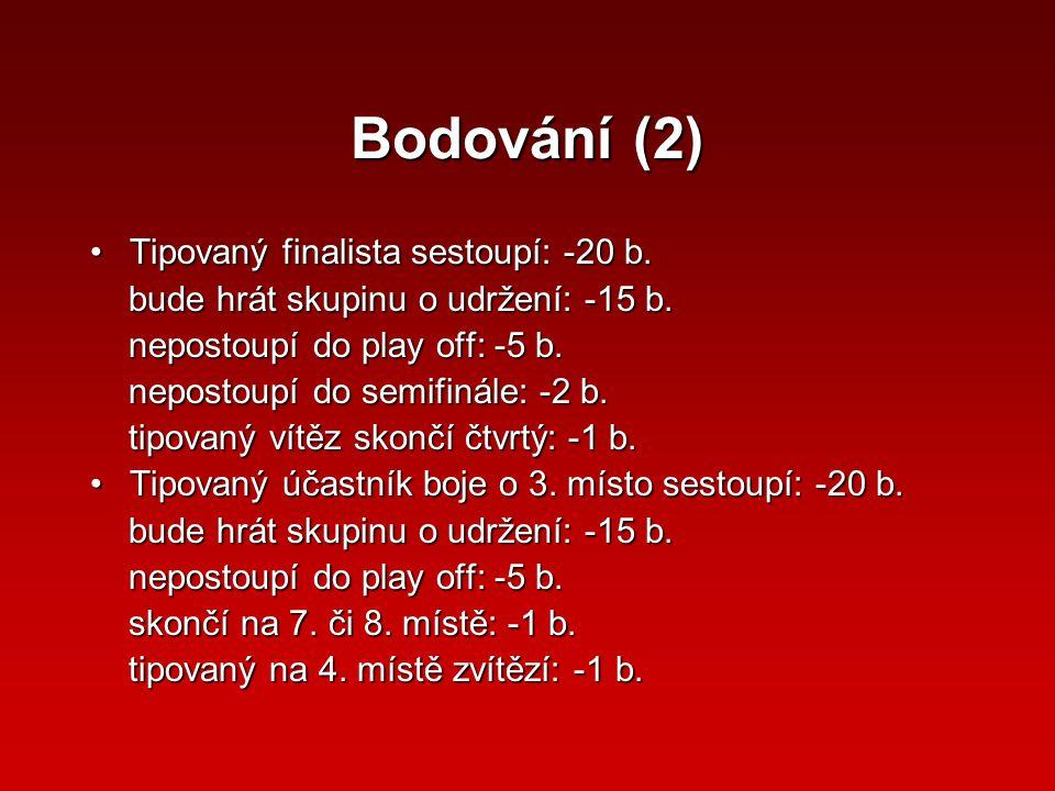 Bodování (2) Tipovaný finalista sestoupí: -20 b.Tipovaný finalista sestoupí: -20 b.