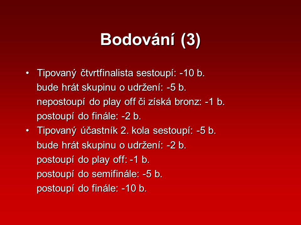 Bodování (3) Tipovaný čtvrtfinalista sestoupí: -10 b.Tipovaný čtvrtfinalista sestoupí: -10 b.