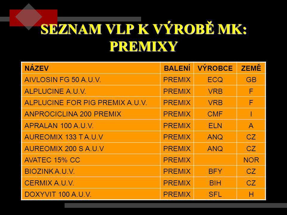 SEZNAM VLP K VÝROBĚ MK: PREMIXY NÁZEVBALENÍVÝROBCEZEMĚ AIVLOSIN FG 50 A.U.V.PREMIXECQGB ALPLUCINE A.U.V.PREMIXVRBF ALPLUCINE FOR PIG PREMIX A.U.V.PREM