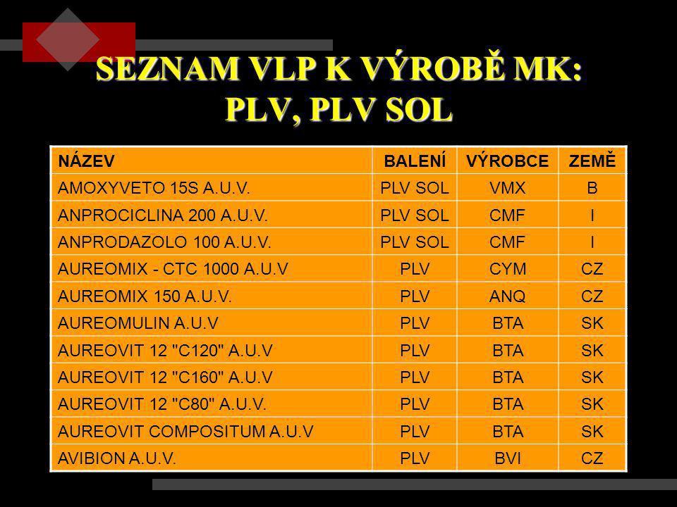 SEZNAM VLP K VÝROBĚ MK: PLV, PLV SOL NÁZEVBALENÍVÝROBCEZEMĚ AMOXYVETO 15S A.U.V.PLV SOLVMXB ANPROCICLINA 200 A.U.V.PLV SOLCMFI ANPRODAZOLO 100 A.U.V.P