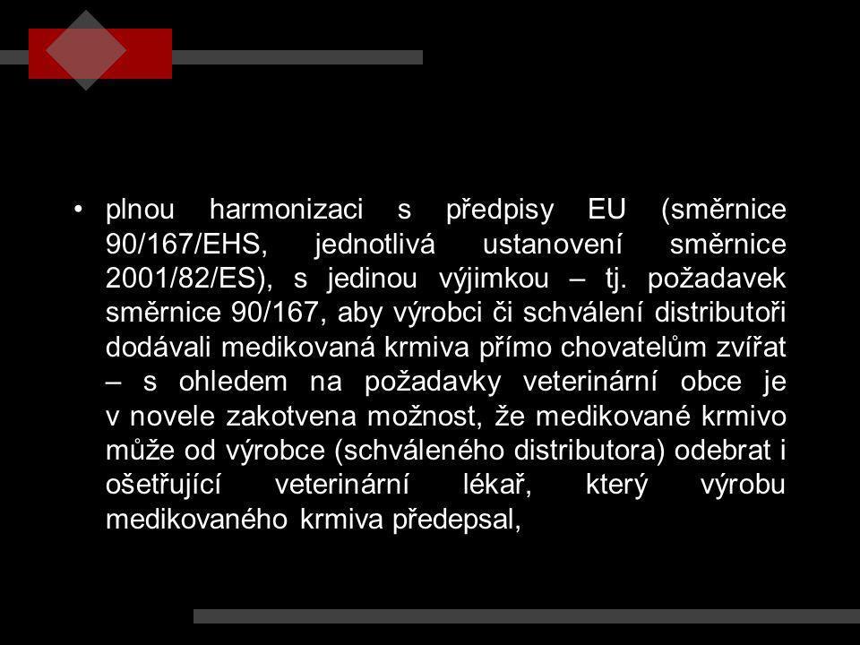 plnou harmonizaci s předpisy EU (směrnice 90/167/EHS, jednotlivá ustanovení směrnice 2001/82/ES), s jedinou výjimkou – tj. požadavek směrnice 90/167,