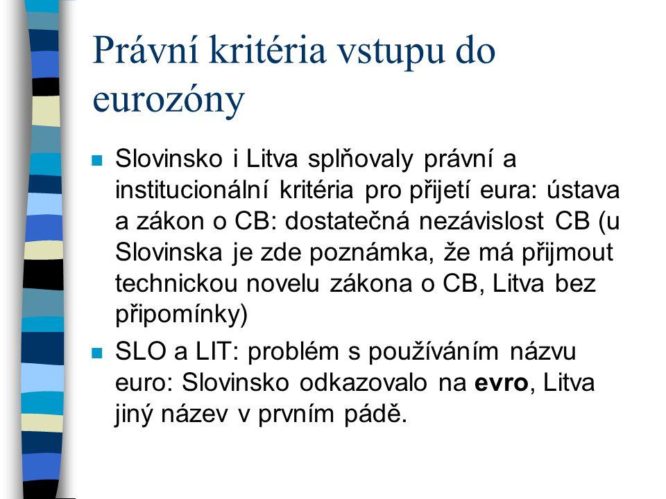 Právní kritéria vstupu do eurozóny n Slovinsko i Litva splňovaly právní a institucionální kritéria pro přijetí eura: ústava a zákon o CB: dostatečná nezávislost CB (u Slovinska je zde poznámka, že má přijmout technickou novelu zákona o CB, Litva bez připomínky) n SLO a LIT: problém s používáním názvu euro: Slovinsko odkazovalo na evro, Litva jiný název v prvním pádě.