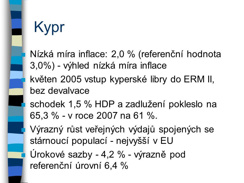 Kypr n Nízká míra inflace: 2,0 % (referenční hodnota 3,0%) - výhled nízká míra inflace n květen 2005 vstup kyperské libry do ERM II, bez devalvace n schodek 1,5 % HDP a zadlužení pokleslo na 65,3 % - v roce 2007 na 61 %.