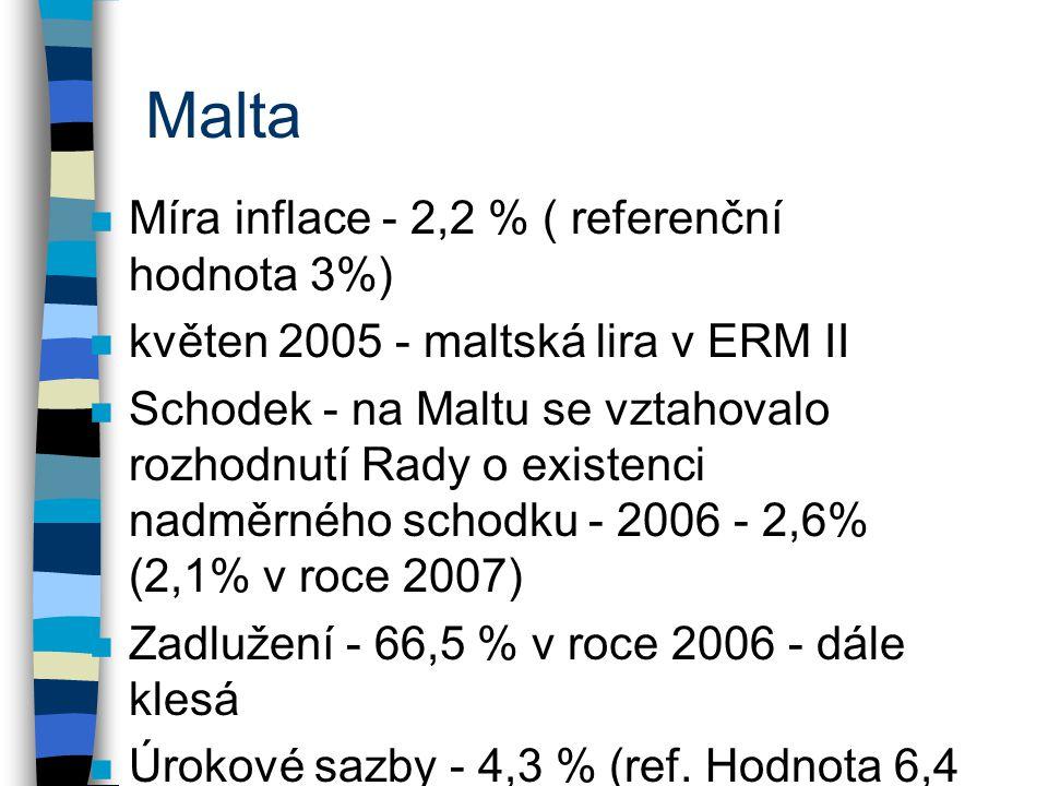 Malta n Míra inflace - 2,2 % ( referenční hodnota 3%) n květen 2005 - maltská lira v ERM II n Schodek - na Maltu se vztahovalo rozhodnutí Rady o existenci nadměrného schodku - 2006 - 2,6% (2,1% v roce 2007) n Zadlužení - 66,5 % v roce 2006 - dále klesá n Úrokové sazby - 4,3 % (ref.