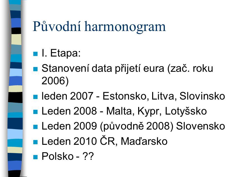 Původní harmonogram n I. Etapa: n Stanovení data přijetí eura (zač. roku 2006) n leden 2007 - Estonsko, Litva, Slovinsko n Leden 2008 - Malta, Kypr, L