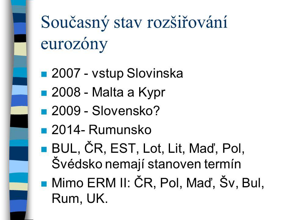 Současný stav rozšiřování eurozóny n 2007 - vstup Slovinska n 2008 - Malta a Kypr n 2009 - Slovensko? n 2014- Rumunsko n BUL, ČR, EST, Lot, Lit, Maď,