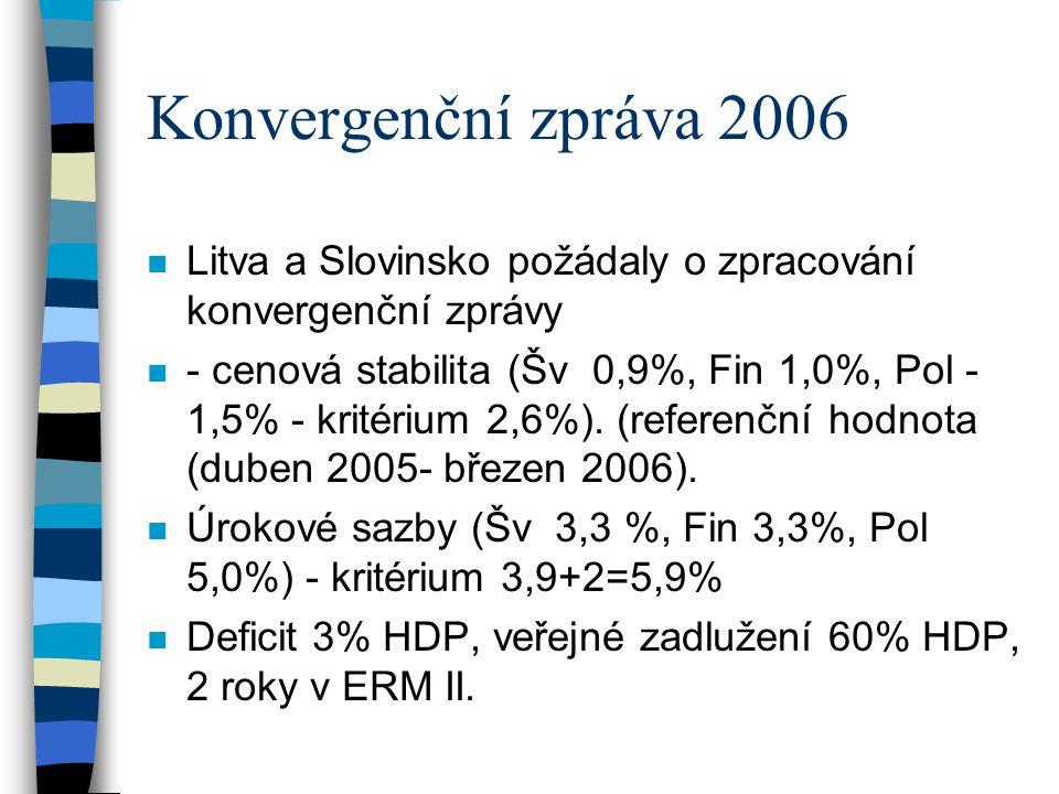 Konvergenční zpráva 2006 n Litva a Slovinsko požádaly o zpracování konvergenční zprávy n - cenová stabilita (Šv 0,9%, Fin 1,0%, Pol - 1,5% - kritérium 2,6%).