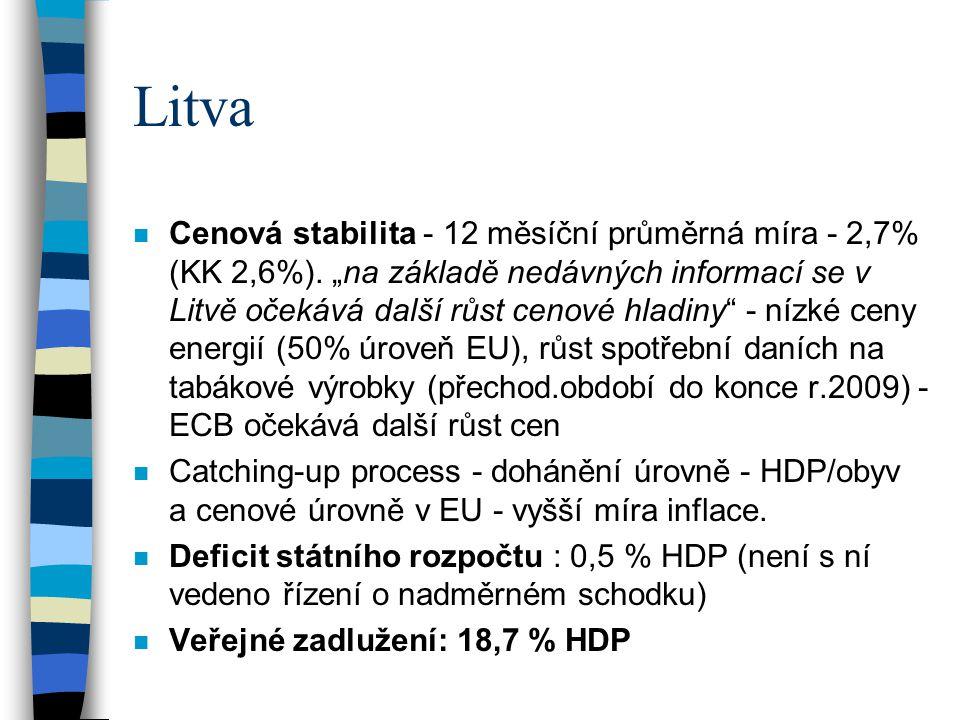 Litva n Cenová stabilita - 12 měsíční průměrná míra - 2,7% (KK 2,6%).