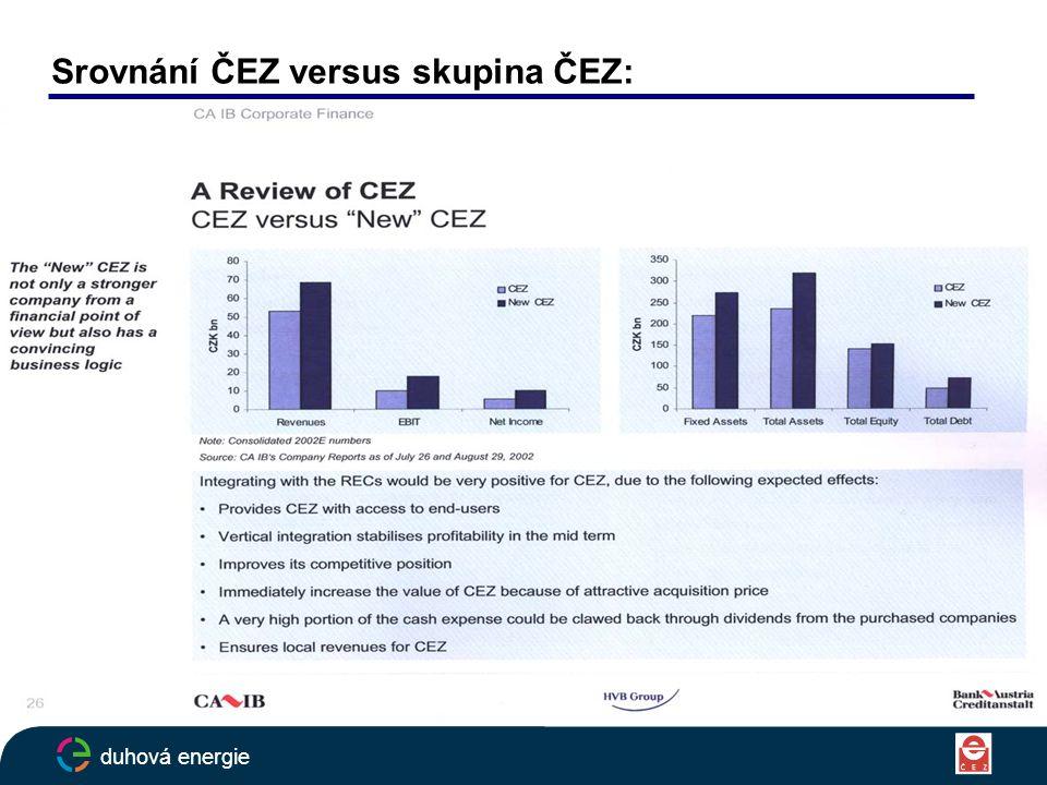 Srovnání ČEZ versus skupina ČEZ: