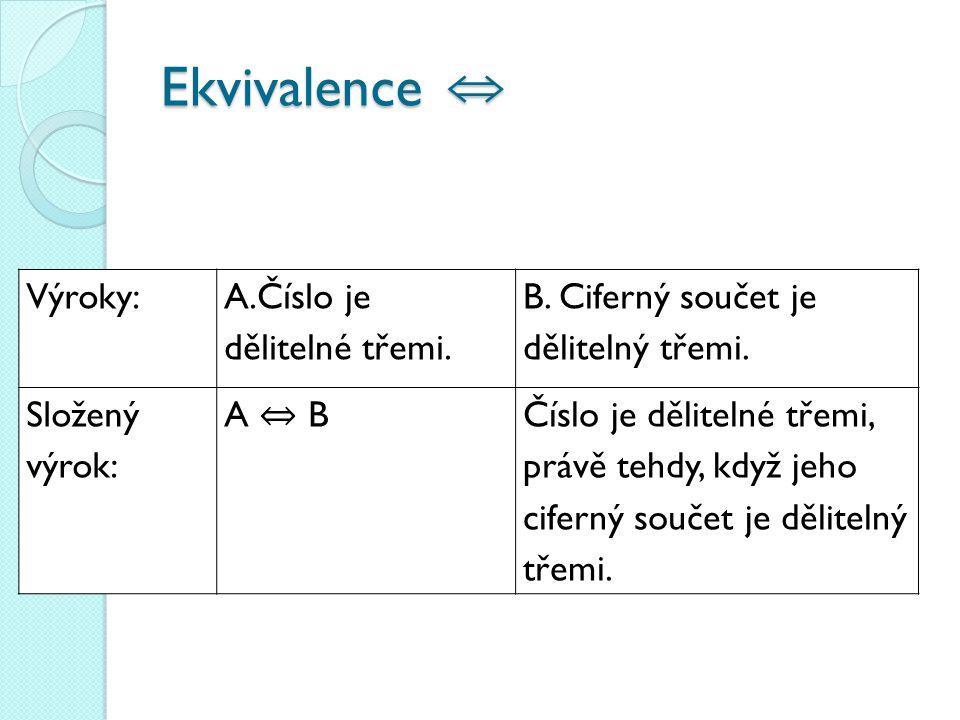 Ekvivalence ⇔ Výroky: A.Číslo je dělitelné třemi. B. Ciferný součet je dělitelný třemi. Složený výrok: A ⇔ BČíslo je dělitelné třemi, právě tehdy, kdy