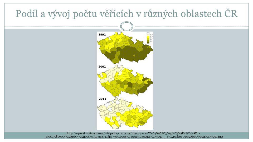 Podíl a vývoj počtu věřících v různých oblastech ČR http://upload.wikimedia.org/wikipedia/commons/thumb/a/a7/V%C4%9B%C5%99%C3%ADc%C3%AD_- _s%C4%8D%C3%