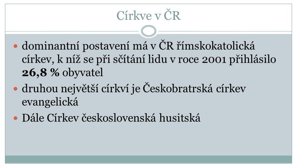 Církve v ČR dominantní postavení má v ČR římskokatolická církev, k níž se při sčítání lidu v roce 2001 přihlásilo 26,8 % obyvatel druhou největší círk