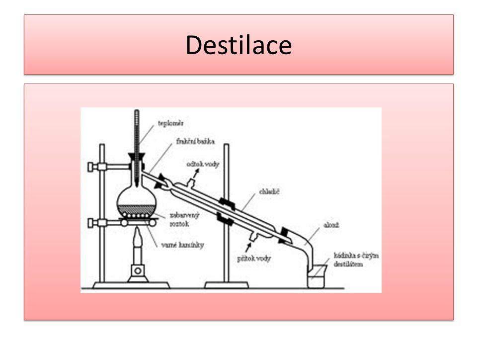 Destilace