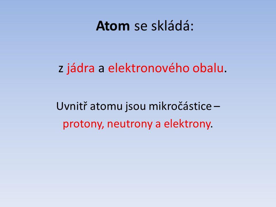 Atom se skládá: Uvnitř atomu jsou mikročástice – protony, neutrony a elektrony. z jádra a elektronového obalu.
