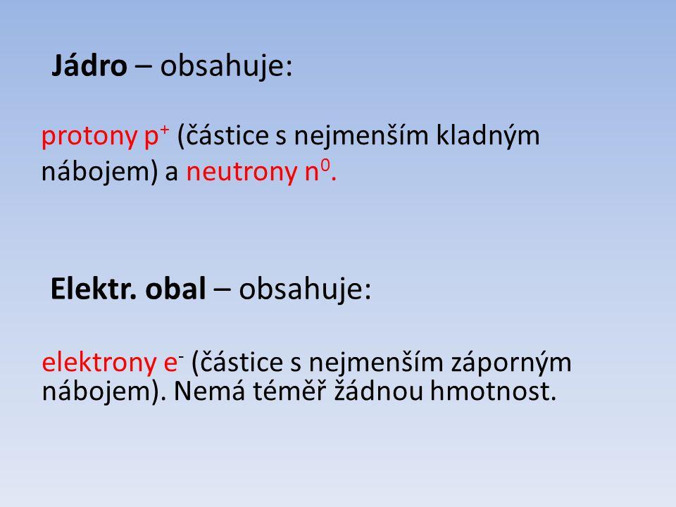 protony p + (částice s nejmenším kladným nábojem) a neutrony n 0. elektrony e - (částice s nejmenším záporným nábojem). Nemá téměř žádnou hmotnost. Já