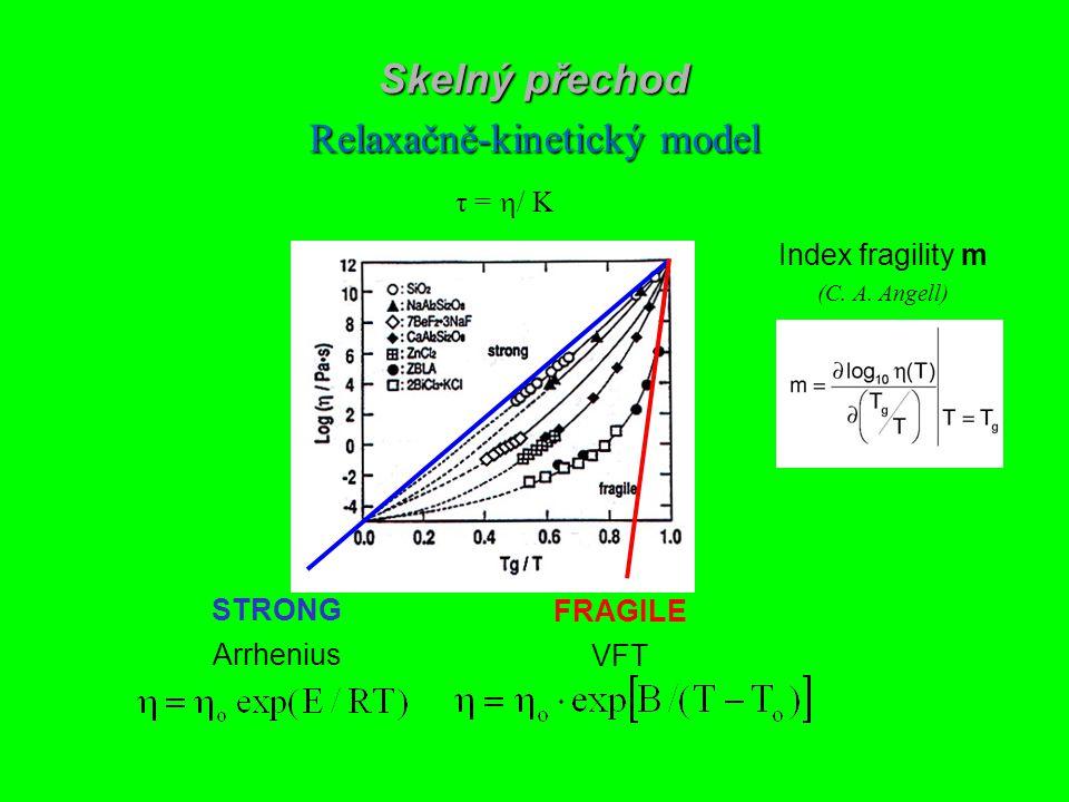 Skelný přechod Relaxačně-kinetický model Index fragility m (C. A. Angell) FRAGILE VFT τ =  / K STRONG Arrhenius