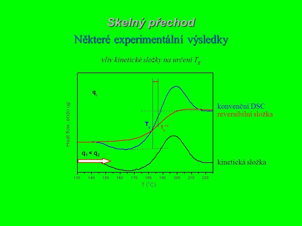 q 1 < q 2 konvenční DSC reversibilní složka kinetická složka Skelný přechod Některé experimentální výsledky vliv kinetické složky na určení T g