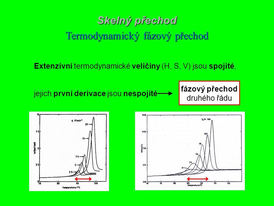? Extenzívní termodynamické veličiny (H, S, V) jsou spojité, jejich první derivace jsou nespojité Skelný přechod Termodynamický fázový přechod fázový