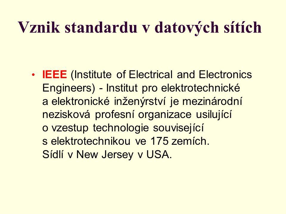 Vznik standardu v datových sítích IEEE (Institute of Electrical and Electronics Engineers) - Institut pro elektrotechnické a elektronické inženýrství