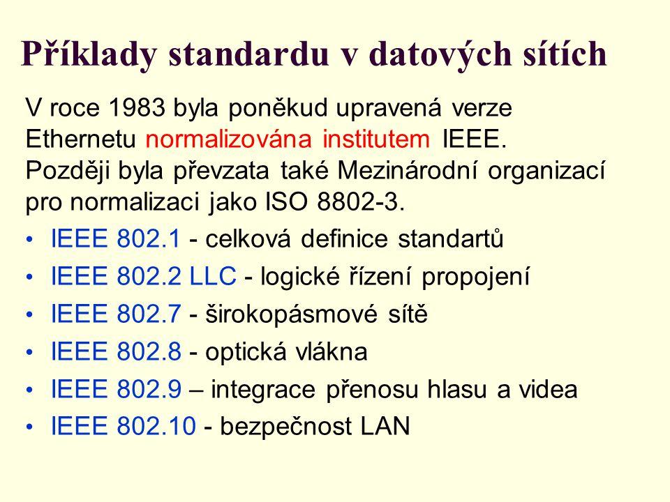 Příklady standardu v datových sítích V roce 1983 byla poněkud upravená verze Ethernetu normalizována institutem IEEE. Později byla převzata také Mezin