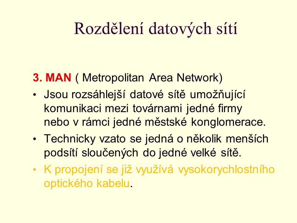 Rozdělení datových sítí 3. MAN ( Metropolitan Area Network) Jsou rozsáhlejší datové sítě umožňující komunikaci mezi továrnami jedné firmy nebo v rámci