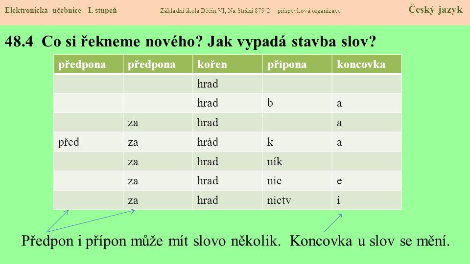 48.5 Procvičení a příklady: Elektronická učebnice - I.