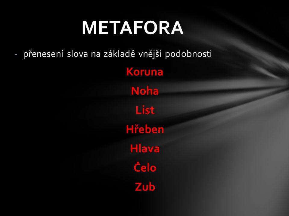 -přenesení slova na základě vnější podobnosti Koruna Noha List Hřeben Hlava Čelo Zub METAFORA