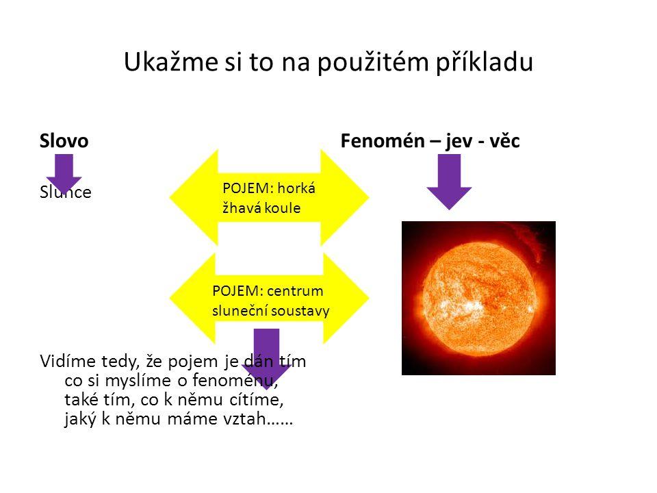 Ukažme si to na použitém příkladu Slovo Slunce Vidíme tedy, že pojem je dán tím co si myslíme o fenoménu, také tím, co k němu cítíme, jaký k němu máme
