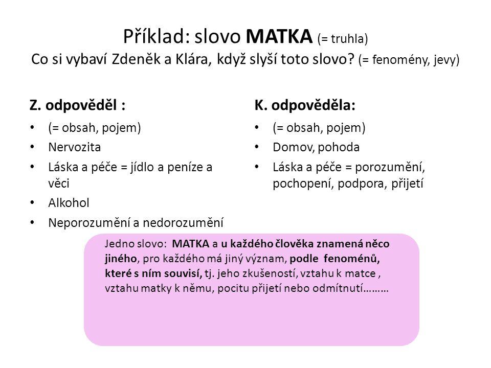 Příklad: slovo MATKA (= truhla) Co si vybaví Zdeněk a Klára, když slyší toto slovo? (= fenomény, jevy) Z. odpověděl : (= obsah, pojem) Nervozita Láska
