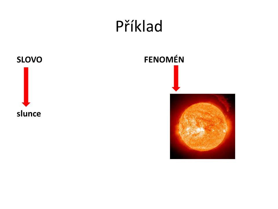 Příklad SLOVO slunce FENOMÉN