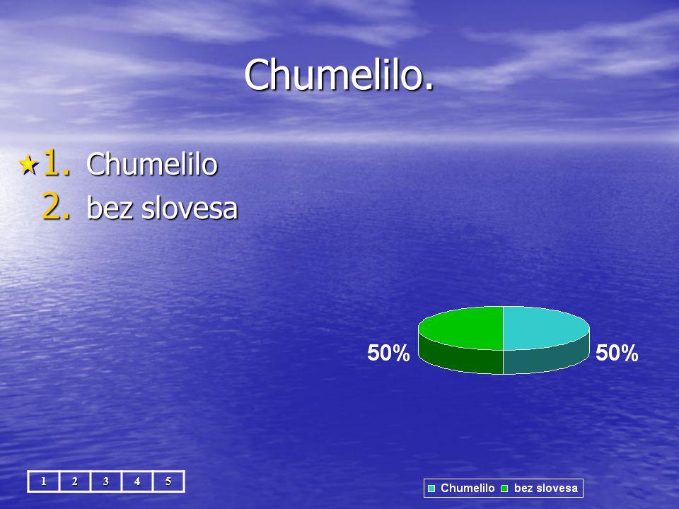 Chumelilo.12345 1. Chumelilo 2. bez slovesa