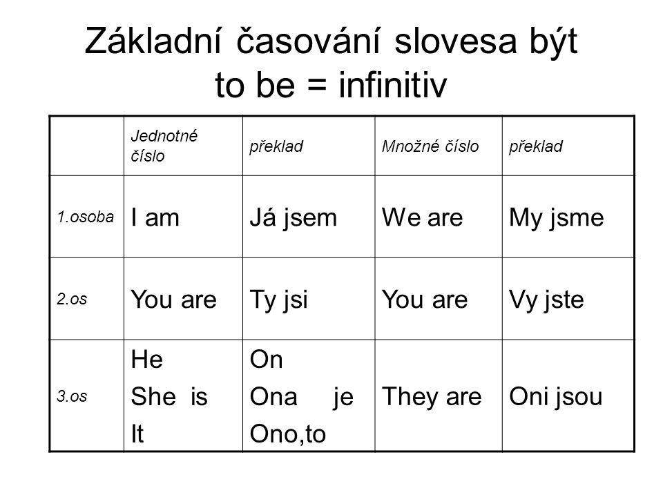 Základní časování slovesa být to be = infinitiv Jednotné číslo překladMnožné číslopřeklad 1.osoba I amJá jsemWe areMy jsme 2.os You areTy jsiYou areVy