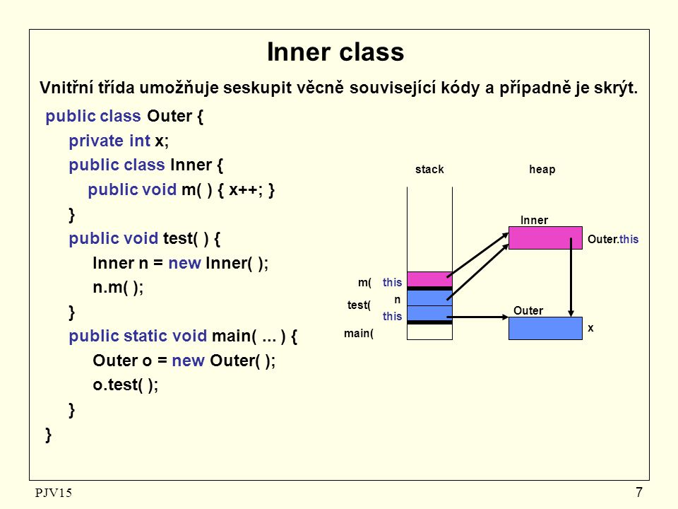 PJV157 Inner class Vnitřní třída umožňuje seskupit věcně související kódy a případně je skrýt.