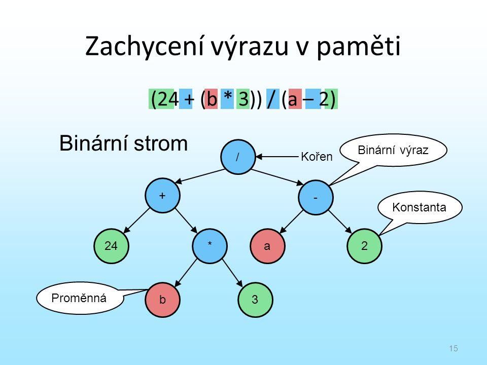Zachycení výrazu v paměti (24 + (b * 3)) / (a – 2) 15 / + - 24* b3 2a Kořen Binární strom Konstanta Binární výraz Proměnná