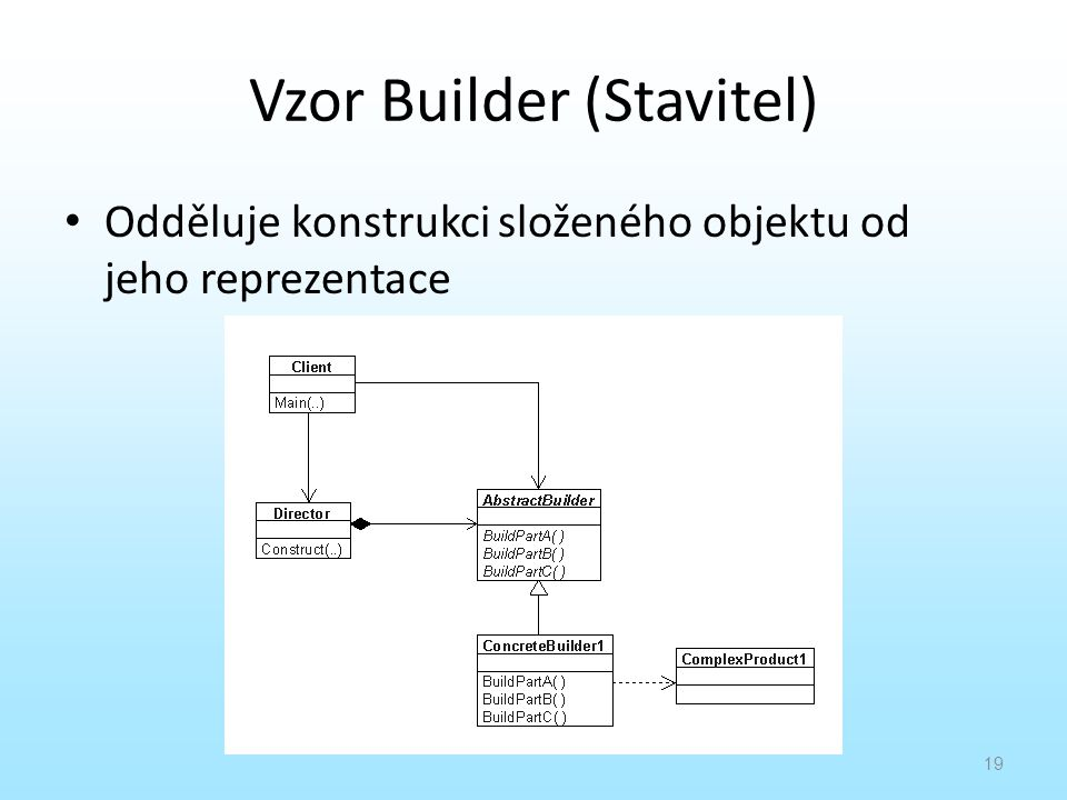 Vzor Builder (Stavitel) Odděluje konstrukci složeného objektu od jeho reprezentace 19