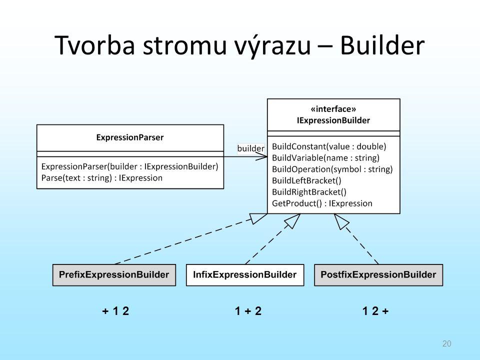Tvorba stromu výrazu – Builder 20 + 1 21 + 21 2 +