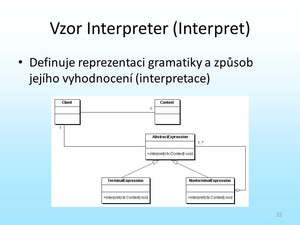 Vzor Interpreter (Interpret) Definuje reprezentaci gramatiky a způsob jejího vyhodnocení (interpretace) 22