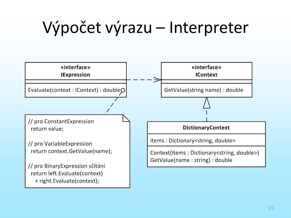 Výpočet výrazu – Interpreter 23