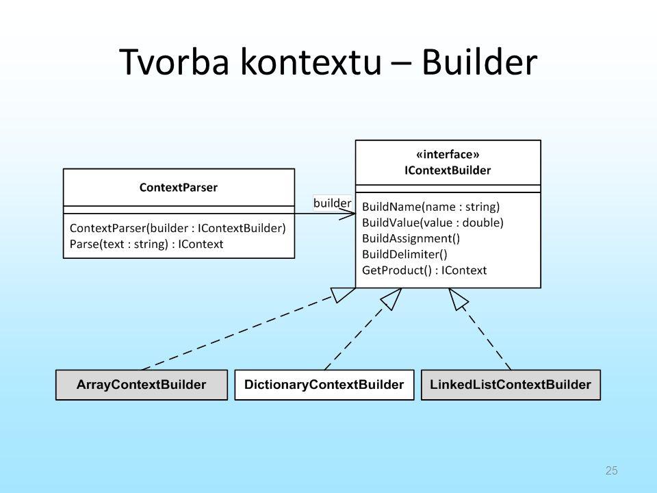 Tvorba kontextu – Builder 25